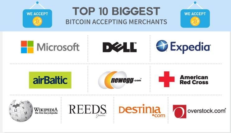 bitcoin-merchants